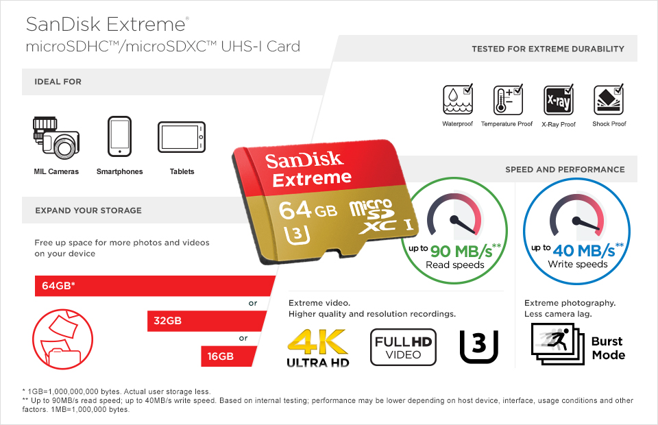 The Number One Question You Must Ask For The SanDisk Extreme Plus SD Card